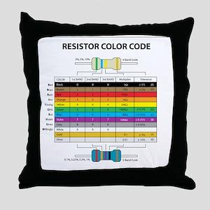 Resistor Color Throw Pillow