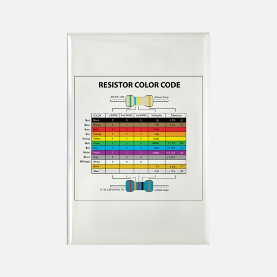 Resistor Color Rectangle Magnet