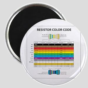 Resistor Color Magnet
