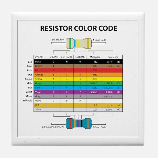 Resistor Color Tile Coaster