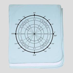 Math Geek Unit Circle baby blanket