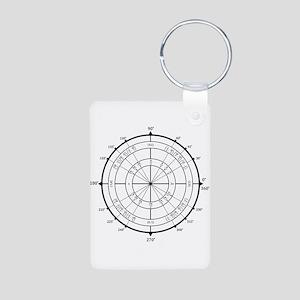 Math Geek Unit Circle Aluminum Photo Keychain