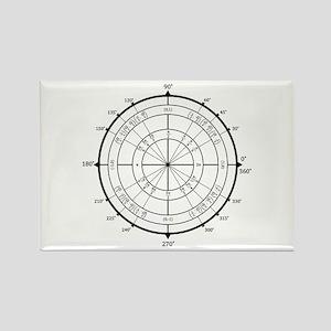 Math Geek Unit Circle Rectangle Magnet