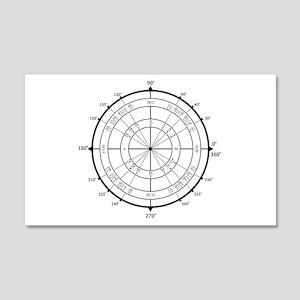Math Geek Unit Circle 22x14 Wall Peel