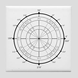 Math Geek Unit Circle Tile Coaster
