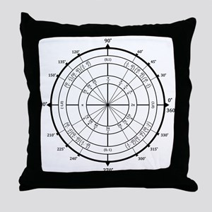 Math Geek Unit Circle Throw Pillow