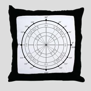 Math Geek Unit Circle Throw Pillow