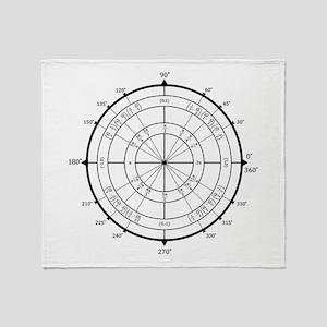 Math Geek Unit Circle Throw Blanket