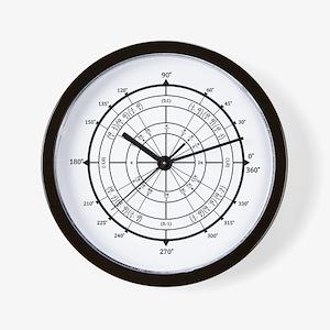 Math Geek Unit Circle Wall Clock