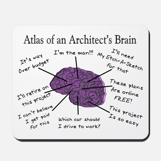 Atlas Of... Mousepad