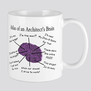 Atlas Of... Mug