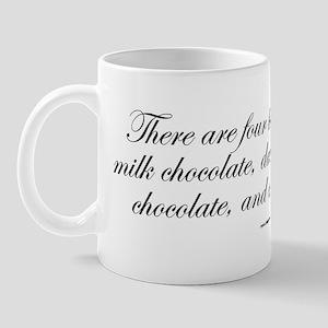 Chocolate Quote Gear Mug