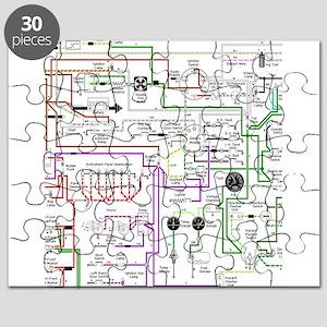 Spitfire Triumph Puzzle