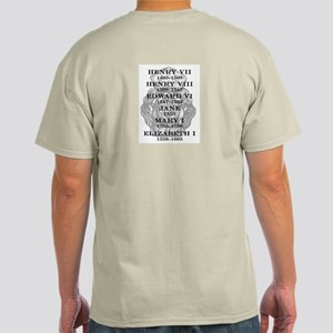 d064c84f King Of Scots T-Shirts - CafePress