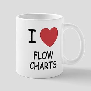 I heart flow charts Mug