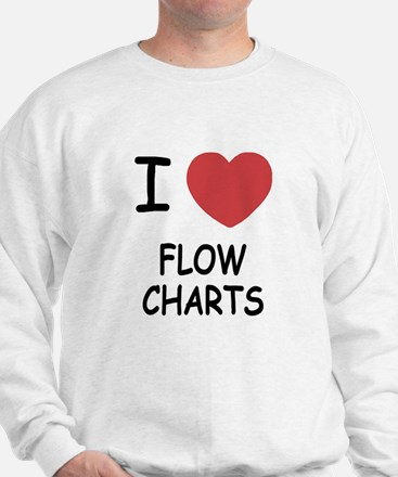 I heart flow charts Sweater