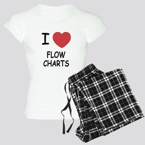 I heart flow charts Women's Light Pajamas