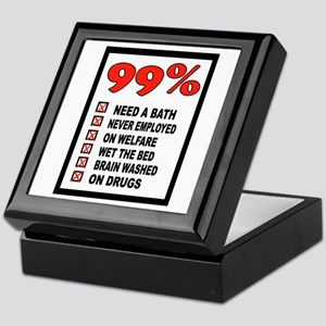 99% WRONG Keepsake Box