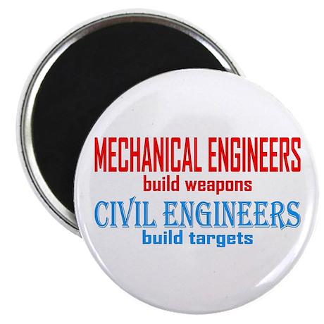 Mechanical vs. Civil Magnet