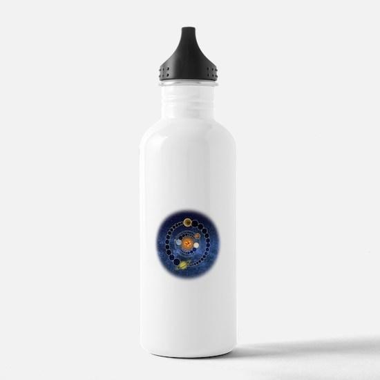 Two Mayan Calendar Endings Water Bottle