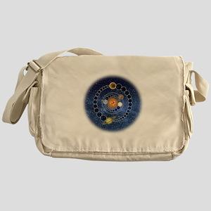 Two Mayan Calendar Endings Messenger Bag