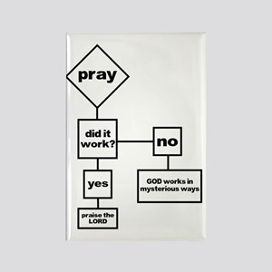 Prayer Flow Chart Rectangle Magnet