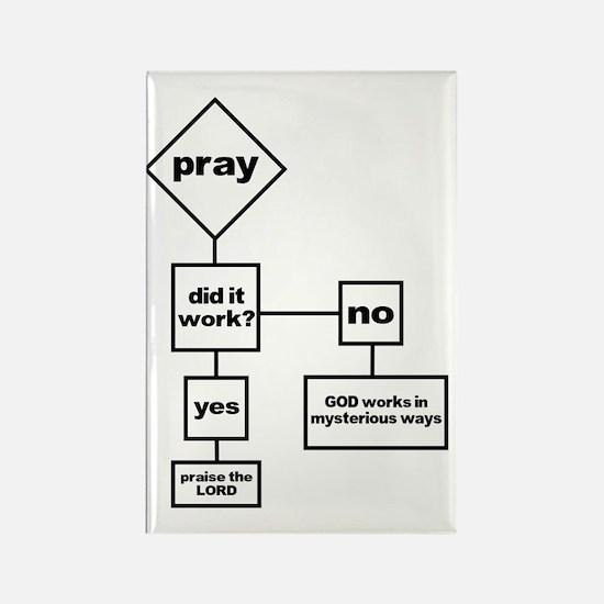 Prayer Flow Chart Rectangle Magnet