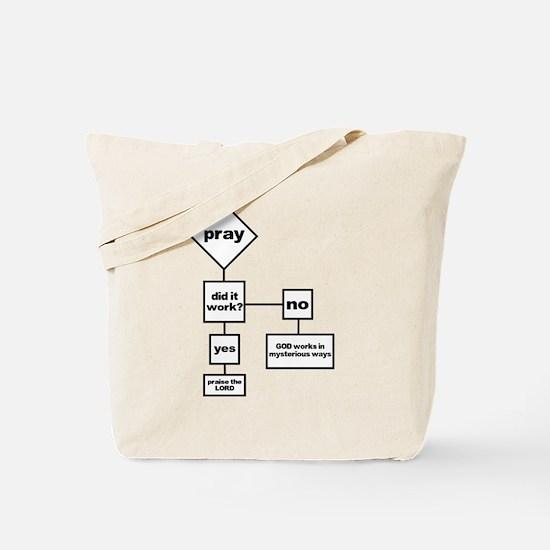 Prayer Flow Chart Tote Bag