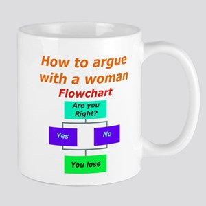 How to argue with a woman, Ac Mug