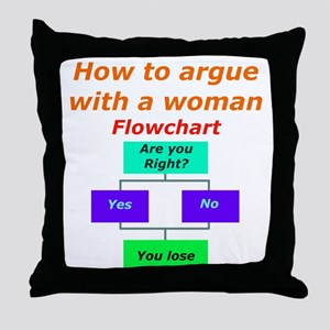 How to argue with a woman, Ac Throw Pillow