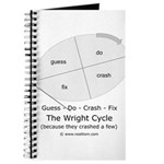 Real ITSM Wright Cycle Journal