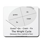 Real ITSM Wright Cycle Mousepad