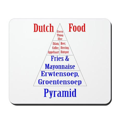 Dutch Food Pyramid Mousepad