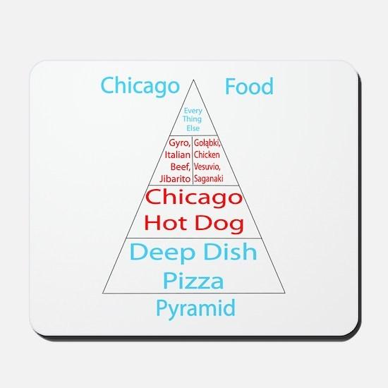 Chicago Food Pyramid Mousepad