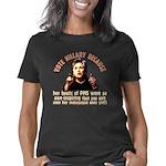 Hillary because 3 trsp Women's Classic T-Shirt
