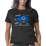Rhino Facts Dark T-Shirt Women's Classic T-Shirt