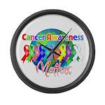 World Cancer Awareness Matter Large Wall Clock