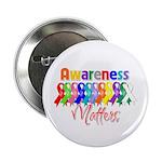 Ribbon Awareness Matters 2.25