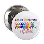 Cancer Ribbon Matters 2.25