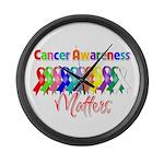 Cancer Ribbon Matters Large Wall Clock