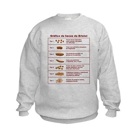 Gráfico de heces de Bristol Kids Sweatshirt