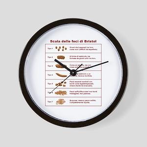 Scala delle feci di Bristol Wall Clock
