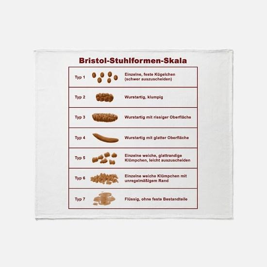 Bristol-Stuhlformen-Skala Throw Blanket
