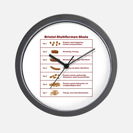Bristol-Stuhlformen-Skala Wall Clock