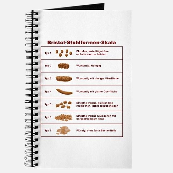 Bristol-Stuhlformen-Skala Journal