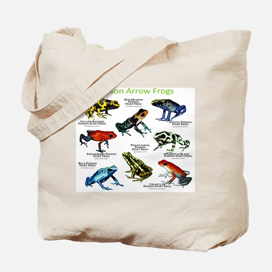Poison Dart Frogs of the Amazon Tote Bag