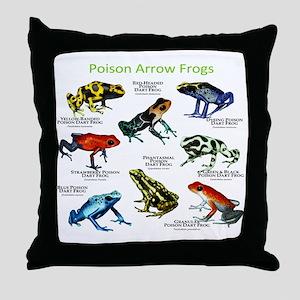 Poison Dart Frogs of the Amazon Throw Pillow