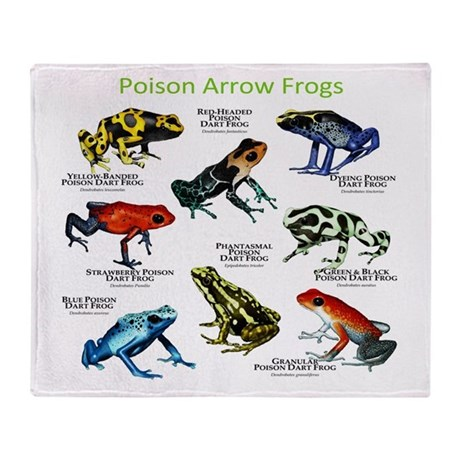 Poison Dart Frogs of the Amazon Throw Blanket