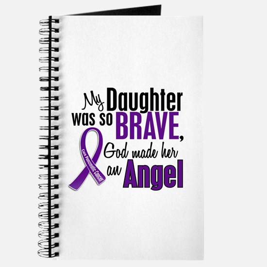 Angel 1 Pancreatic Cancer Journal