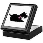 Schnauzer Silhouette Keepsake Box